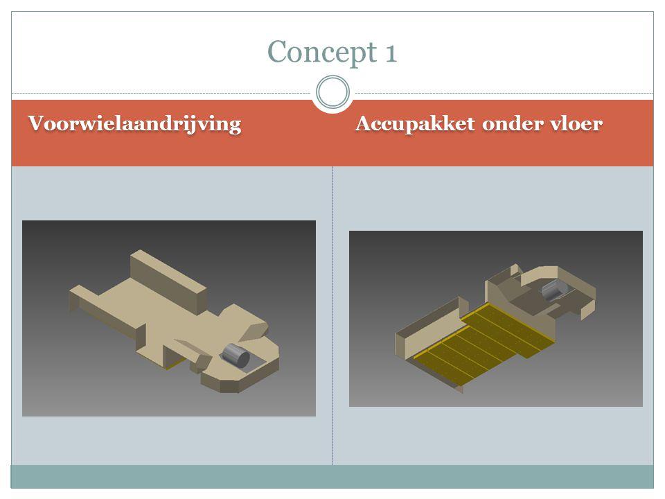 Concept 1 Voorwielaandrijving Accupakket onder vloer