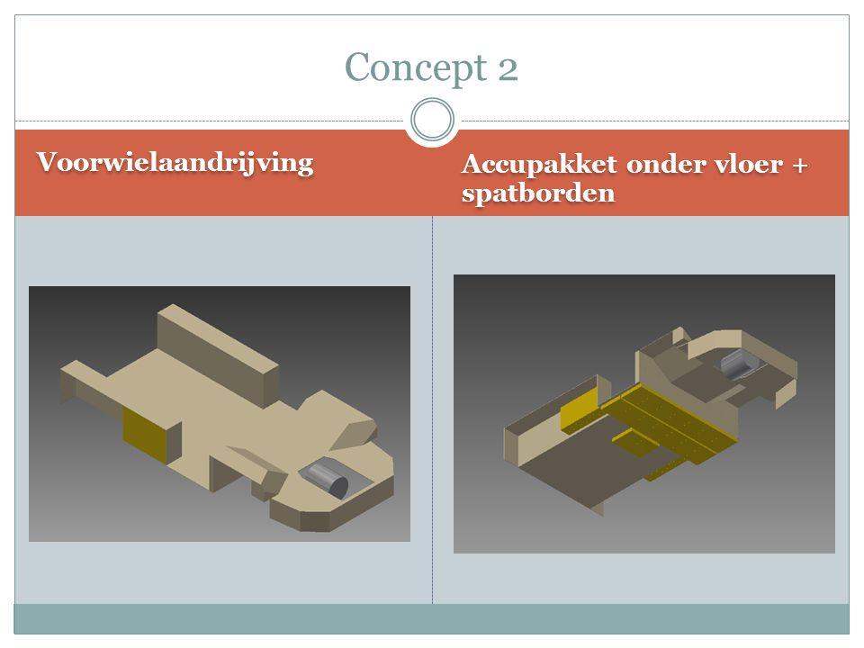 Concept 2 Voorwielaandrijving Accupakket onder vloer + spatborden