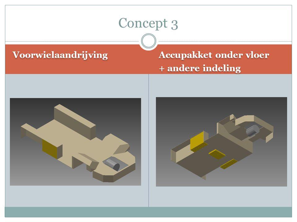 Concept 3 Voorwielaandrijving Accupakket onder vloer + andere indeling