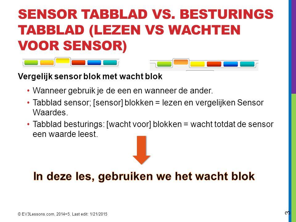 SENSOR TABblad vs. besturings TAbblad (lezen VS Wachten voor sensor)