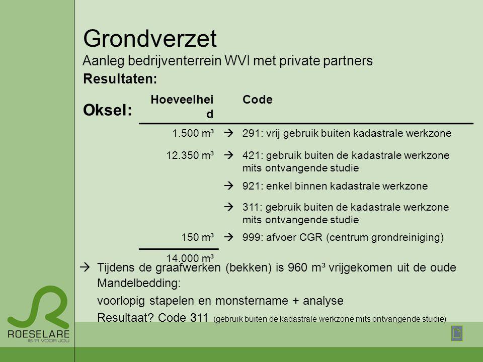 Grondverzet Aanleg bedrijventerrein WVI met private partners