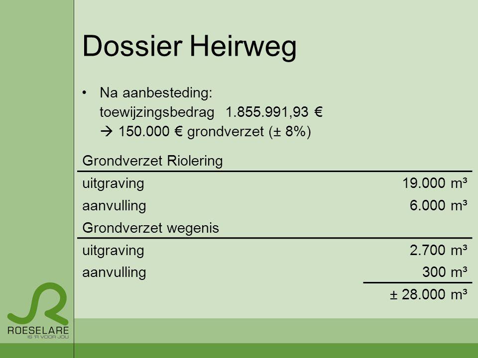 Dossier Heirweg Na aanbesteding: toewijzingsbedrag 1.855.991,93 €