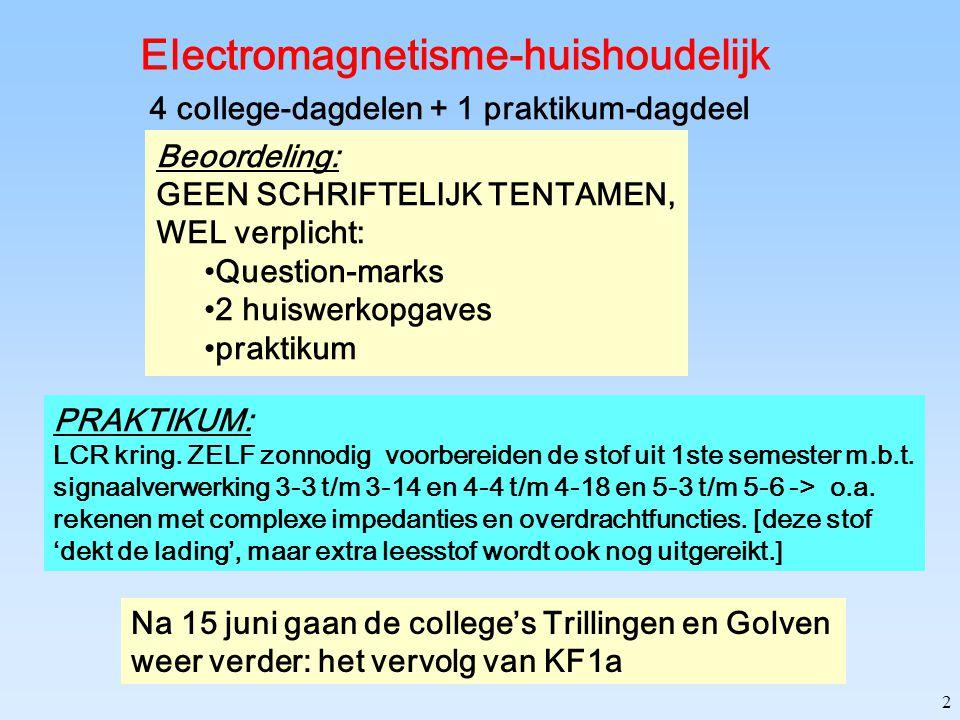 Electromagnetisme-huishoudelijk