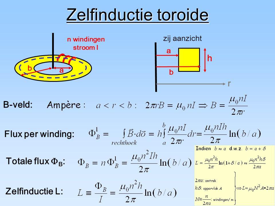 Zelfinductie toroide h r B-veld: ` Flux per winding: Totale flux B:
