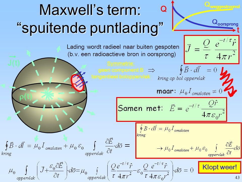 Maxwell's term: spuitende puntlading