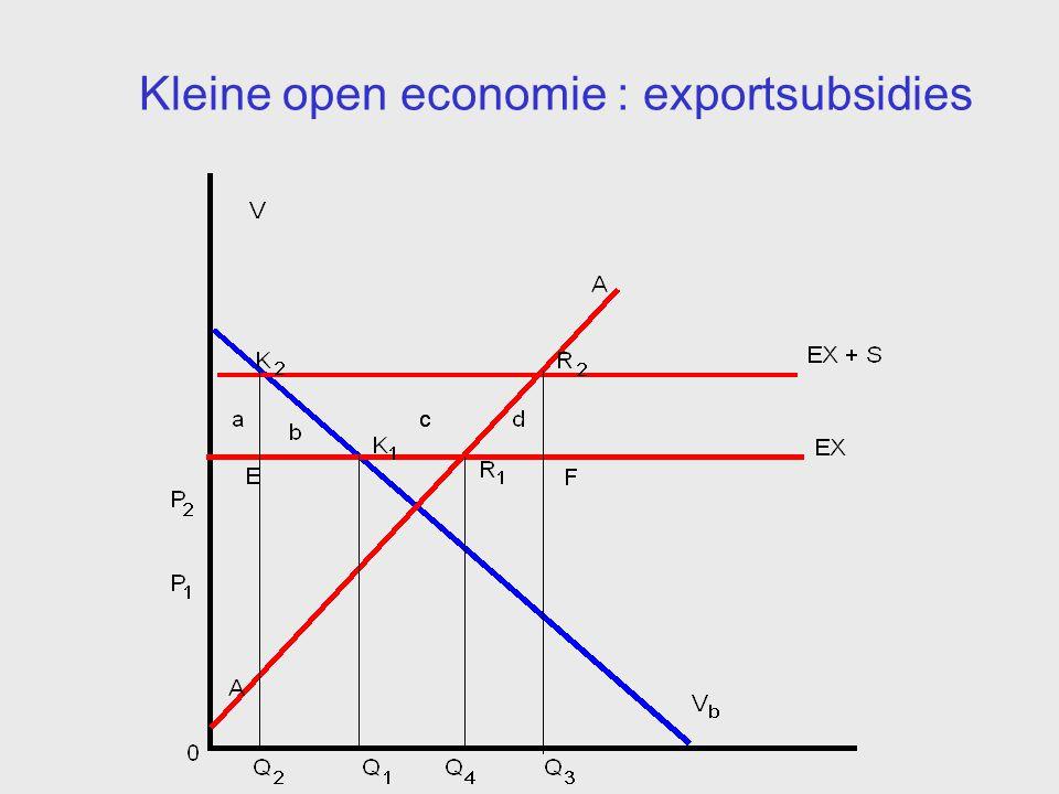 Kleine open economie : exportsubsidies