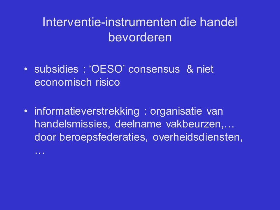 Interventie-instrumenten die handel bevorderen