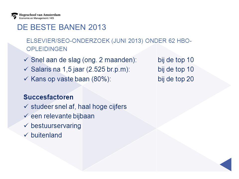 De beste banen 2013. Elsevier/SEO-onderzoek (juni 2013) onder 62 HBO-