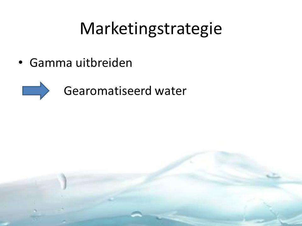 Marketingstrategie Gamma uitbreiden Gearomatiseerd water