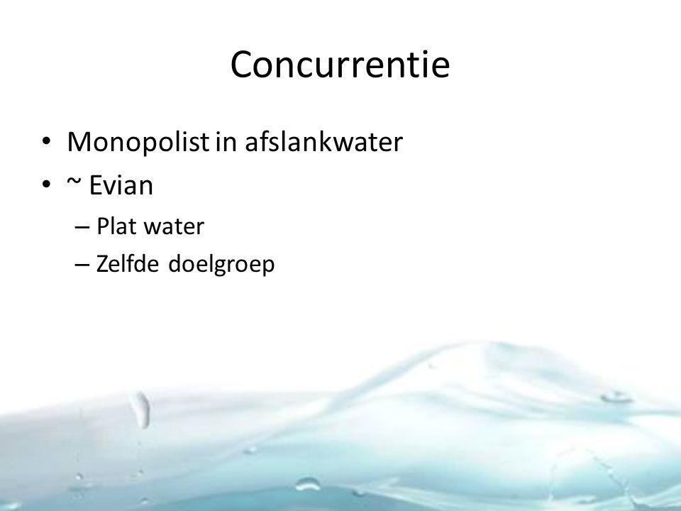 Concurrentie Monopolist in afslankwater ~ Evian Plat water