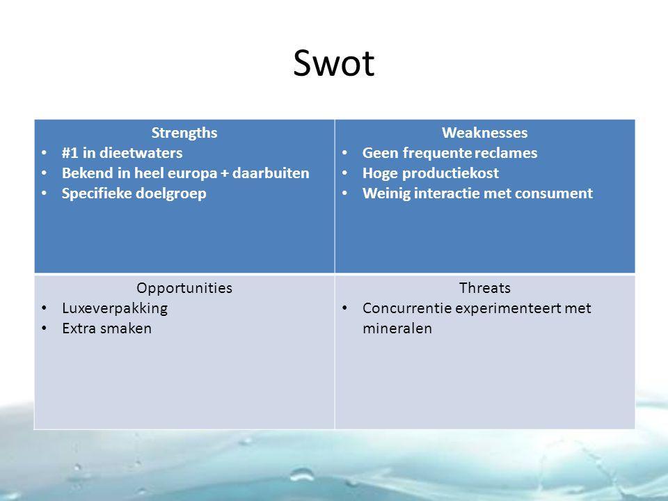 Swot Strengths #1 in dieetwaters Bekend in heel europa + daarbuiten