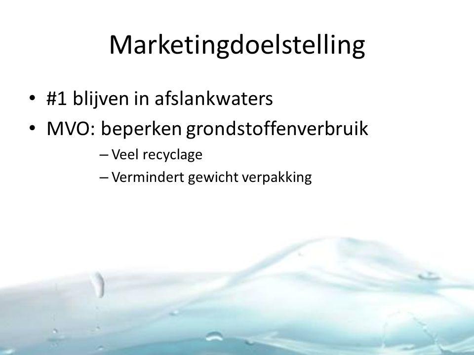 Marketingdoelstelling