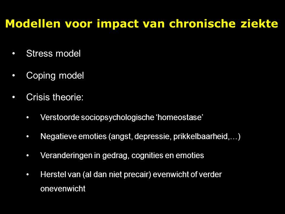 Modellen voor impact van chronische ziekte