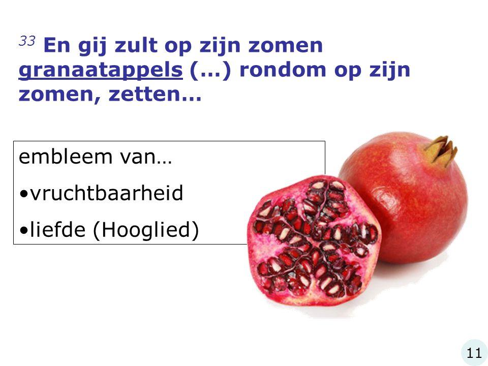 33 En gij zult op zijn zomen granaatappels (…) rondom op zijn zomen, zetten…