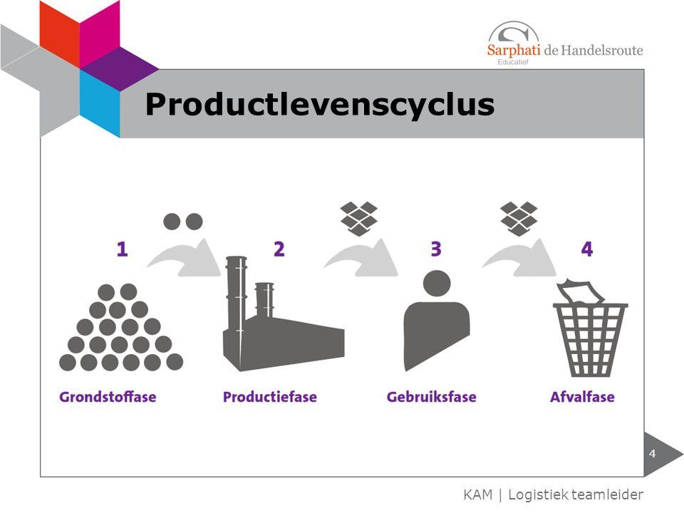 Productlevenscyclus KAM | Logistiek teamleider