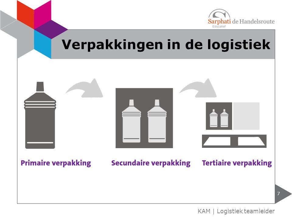 Verpakkingen in de logistiek