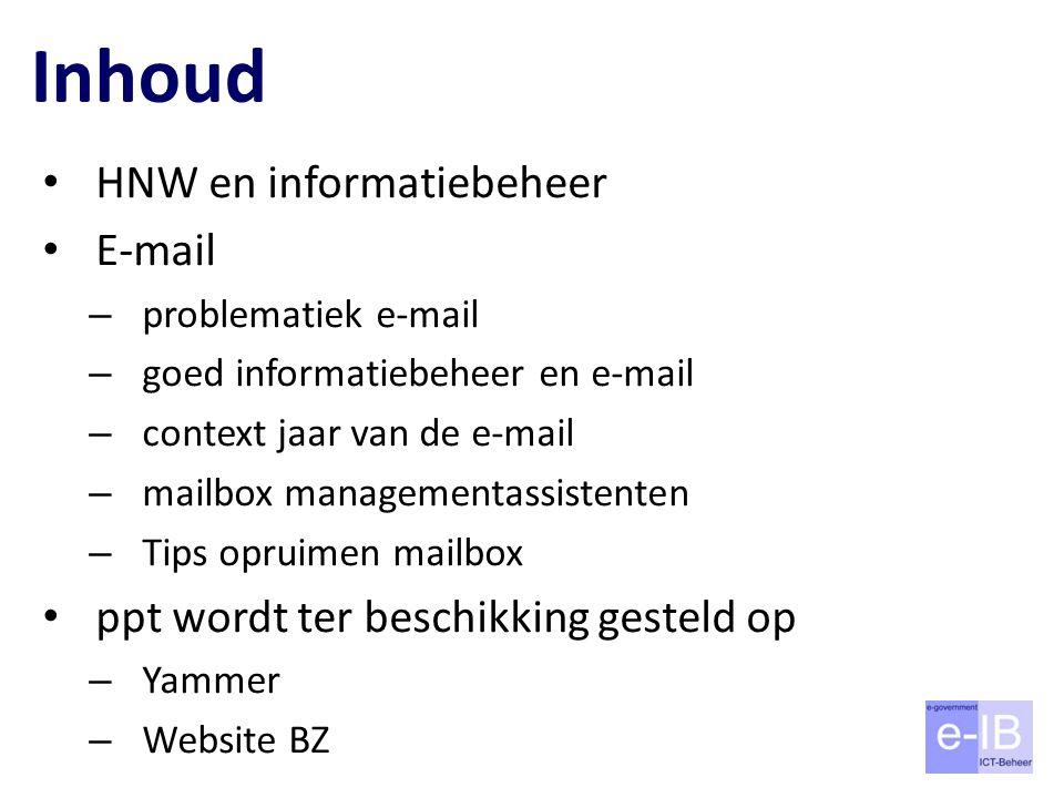 Inhoud HNW en informatiebeheer E-mail