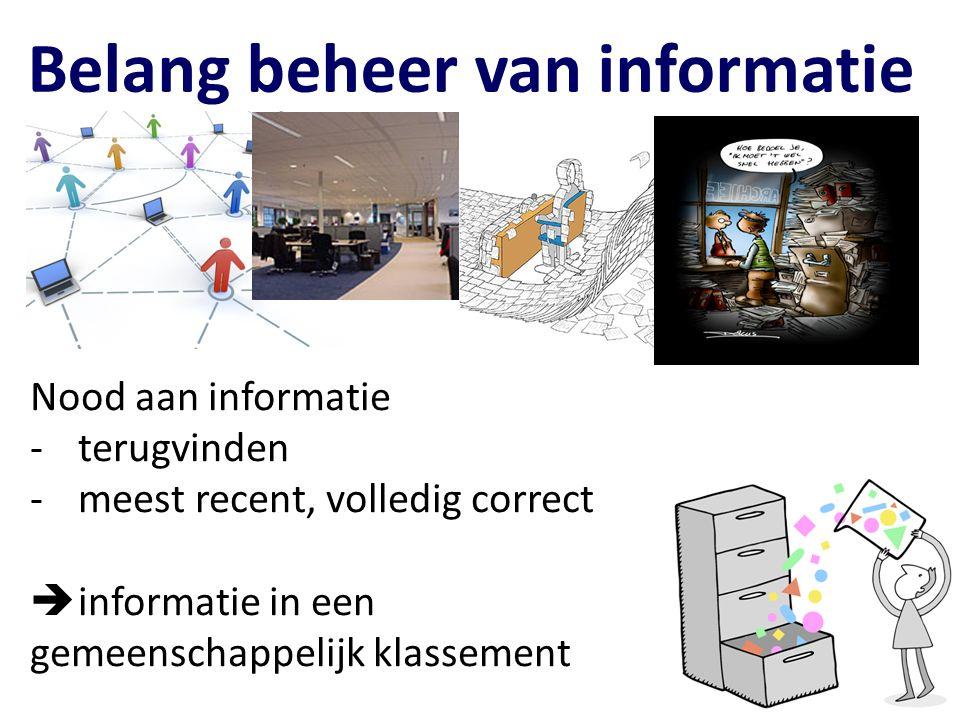 Belang beheer van informatie