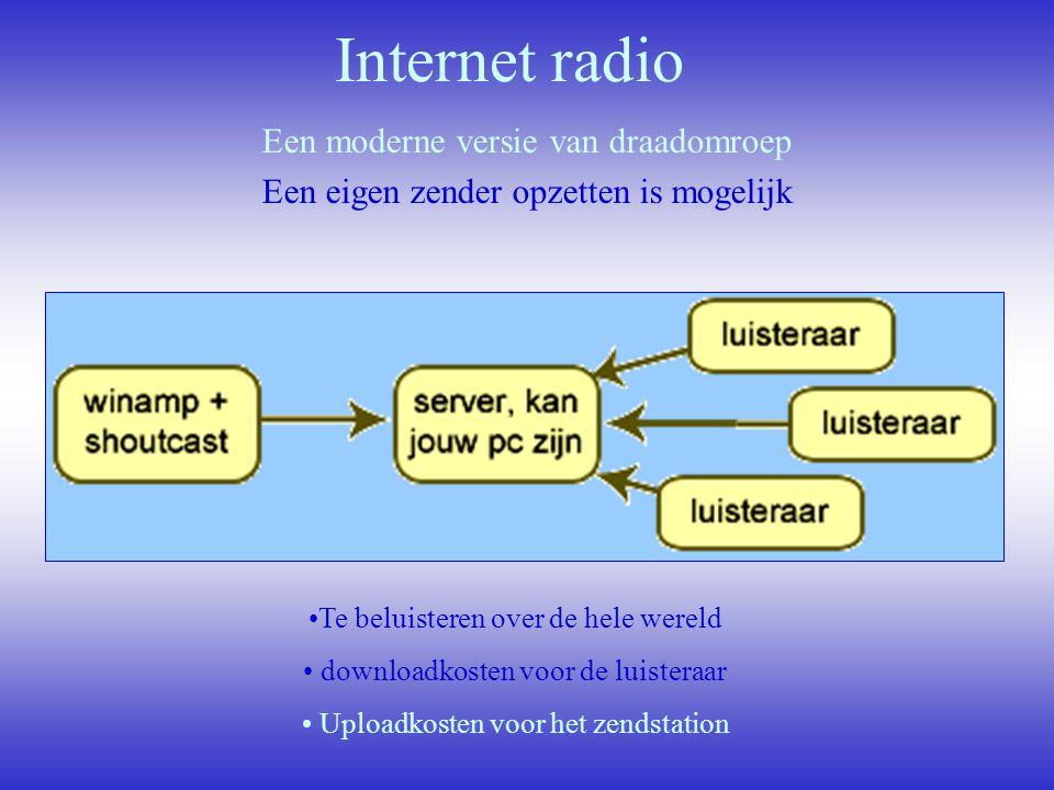Internet radio Een moderne versie van draadomroep