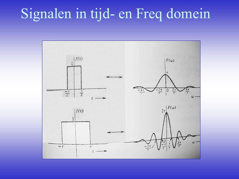 Signalen in tijd- en Freq domein