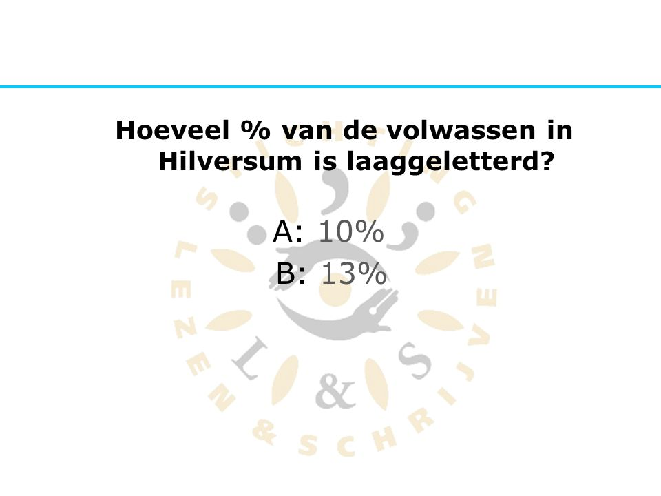 Hoeveel % van de volwassen in Hilversum is laaggeletterd