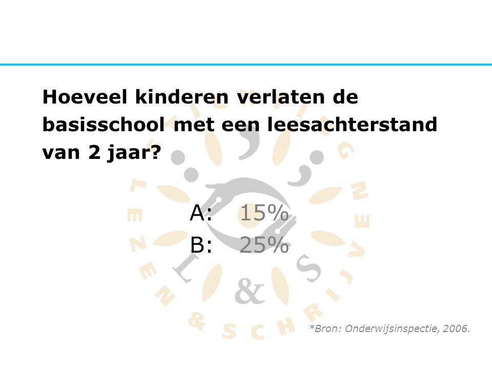 A: 15% B: 25% Hoeveel kinderen verlaten de