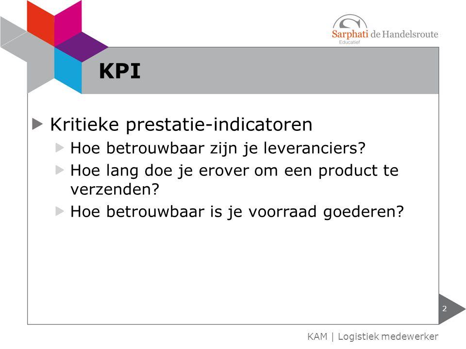 KPI Kritieke prestatie-indicatoren