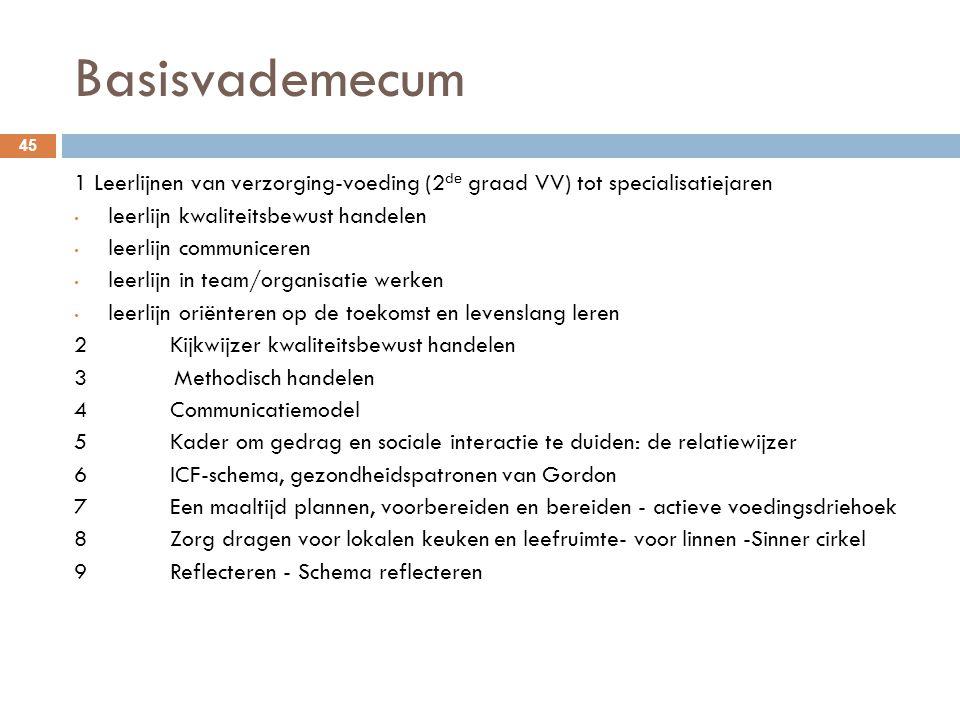 Basisvademecum 1 Leerlijnen van verzorging-voeding (2de graad VV) tot specialisatiejaren. leerlijn kwaliteitsbewust handelen.