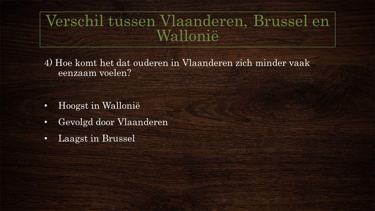 Verschil tussen Vlaanderen, Brussel en Wallonië