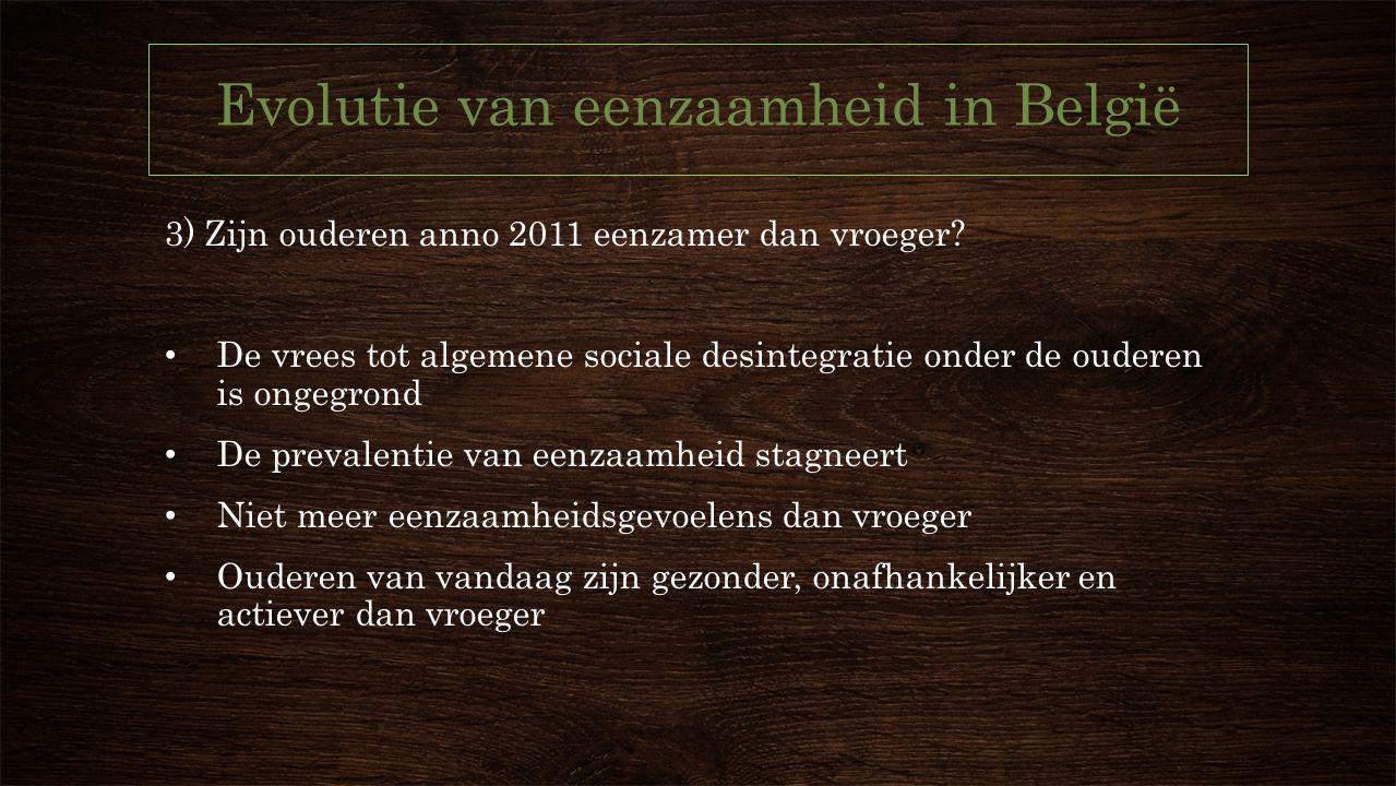 Evolutie van eenzaamheid in België