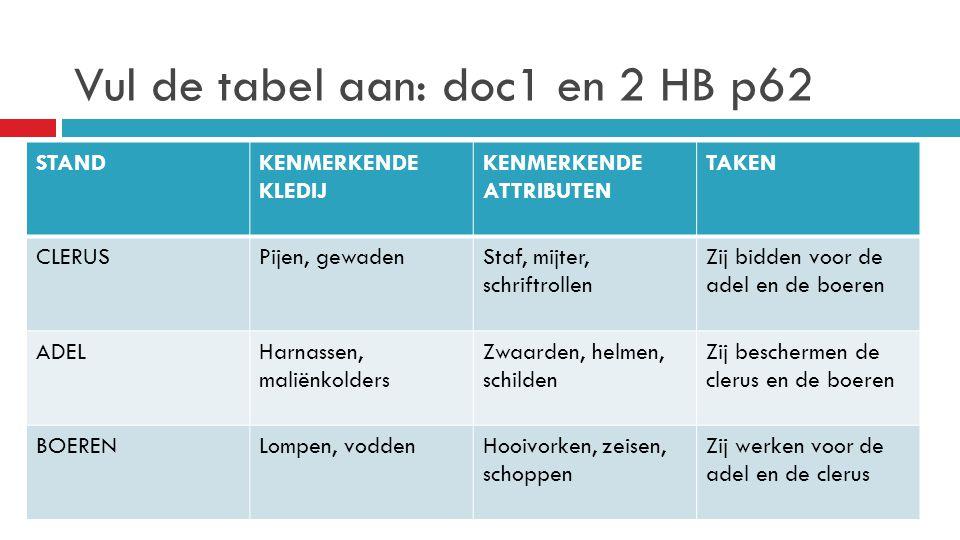 Vul de tabel aan: doc1 en 2 HB p62