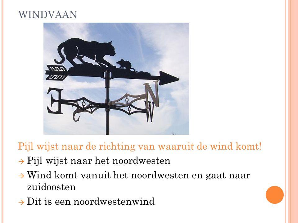 windvaan Pijl wijst naar de richting van waaruit de wind komt!