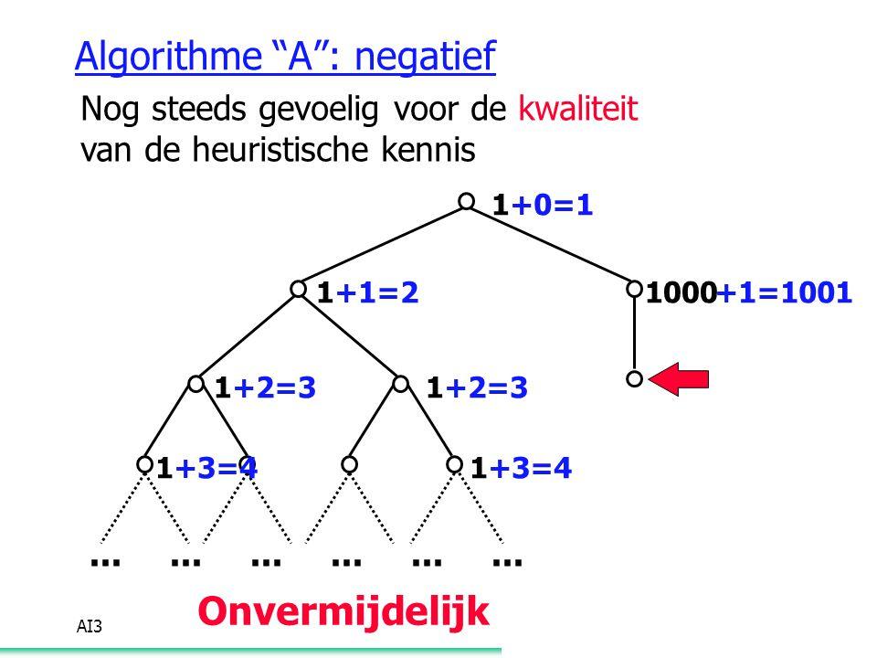 Algorithme A : negatief