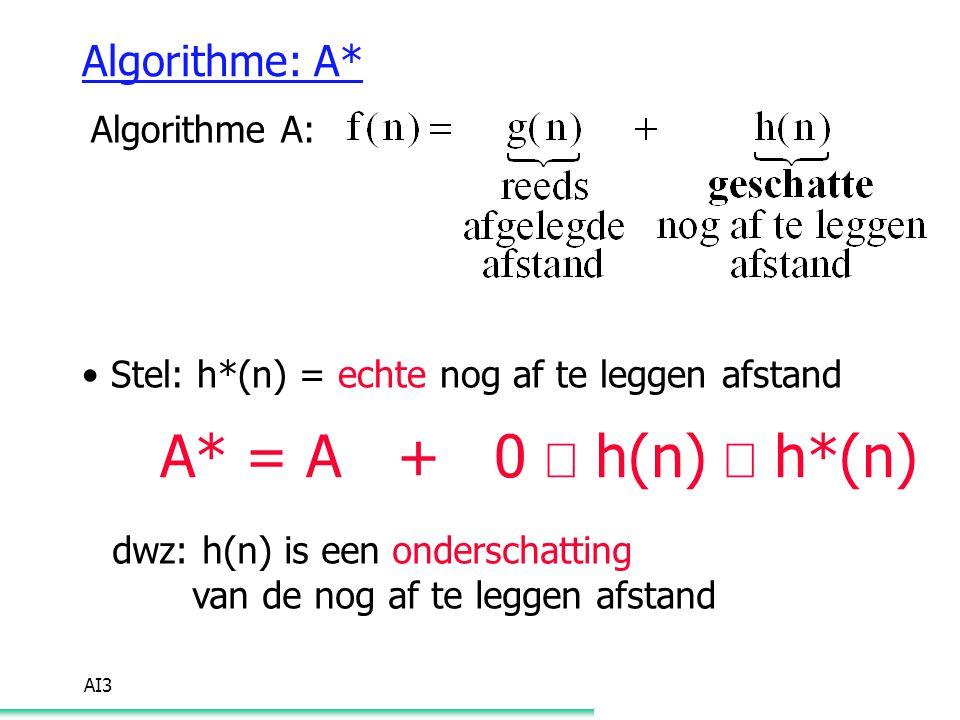 A* = A + 0 £ h(n) £ h*(n) Algorithme: A* Algorithme A: