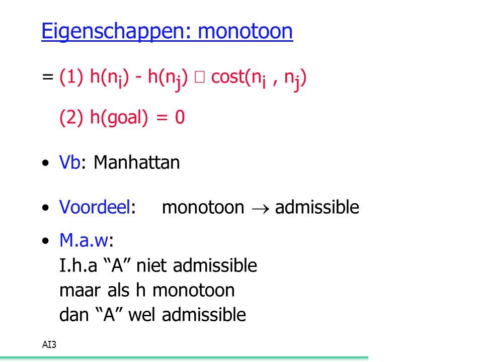 Eigenschappen: monotoon