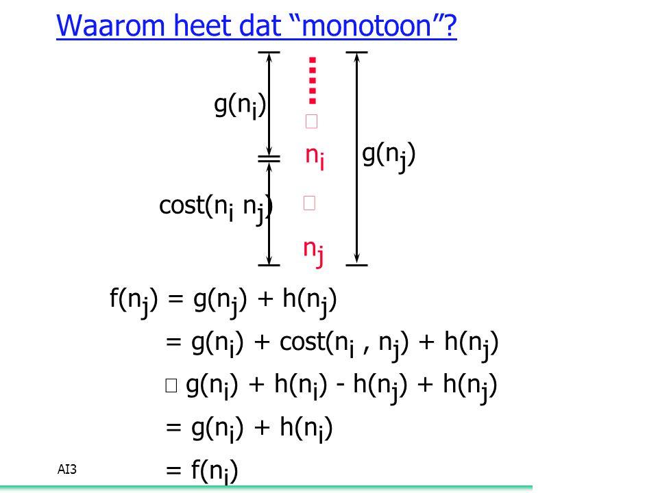 Waarom heet dat monotoon