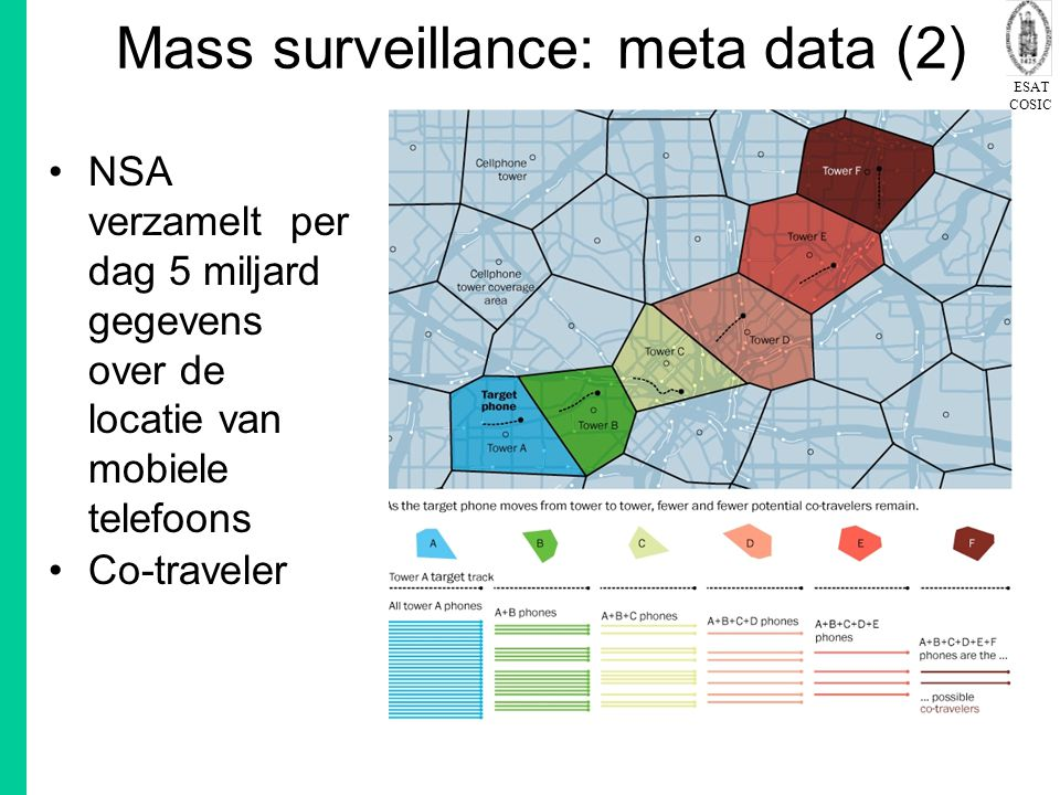 Mass surveillance: meta data (2)