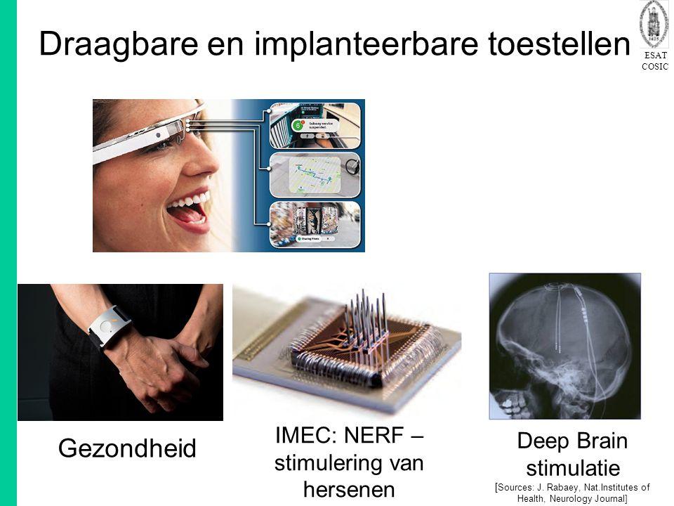 Draagbare en implanteerbare toestellen