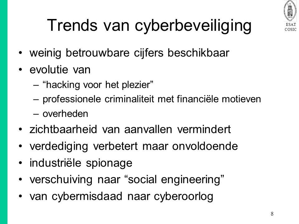 Trends van cyberbeveiliging