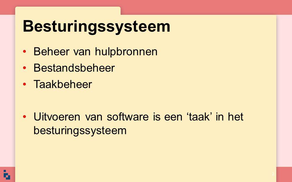 Besturingssysteem Beheer van hulpbronnen Bestandsbeheer Taakbeheer
