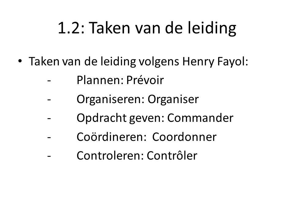 1.2: Taken van de leiding Taken van de leiding volgens Henry Fayol: