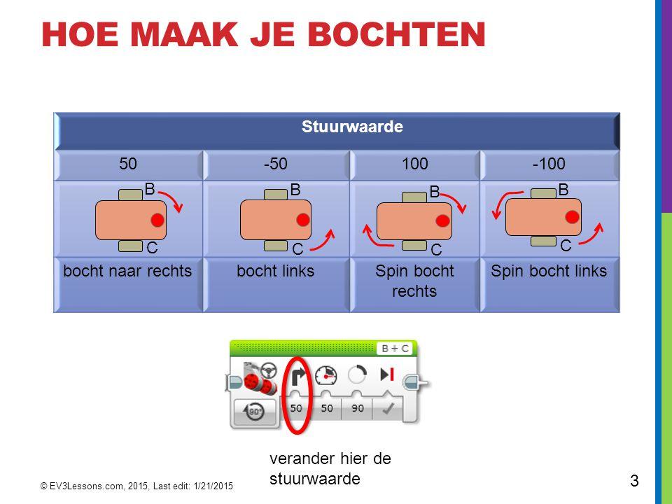 Hoe maak je bochten Stuurwaarde 50 -50 100 -100 bocht naar rechts