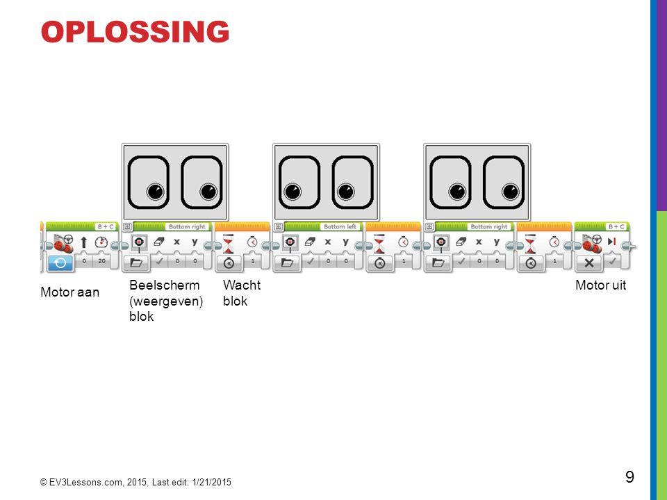 oplossing Beelscherm (weergeven) blok Wacht blok Motor uit Motor aan