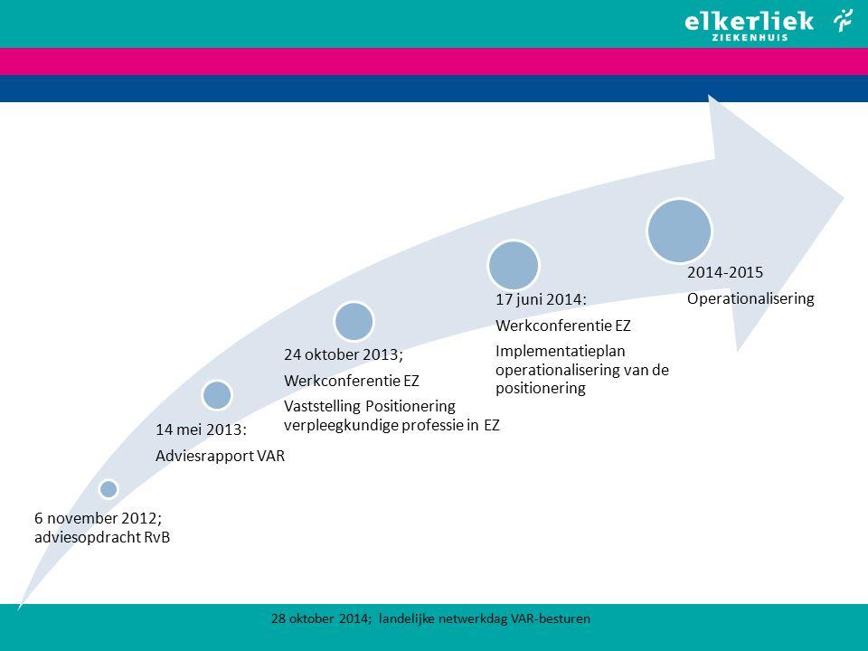 28 oktober 2014; landelijke netwerkdag VAR-besturen