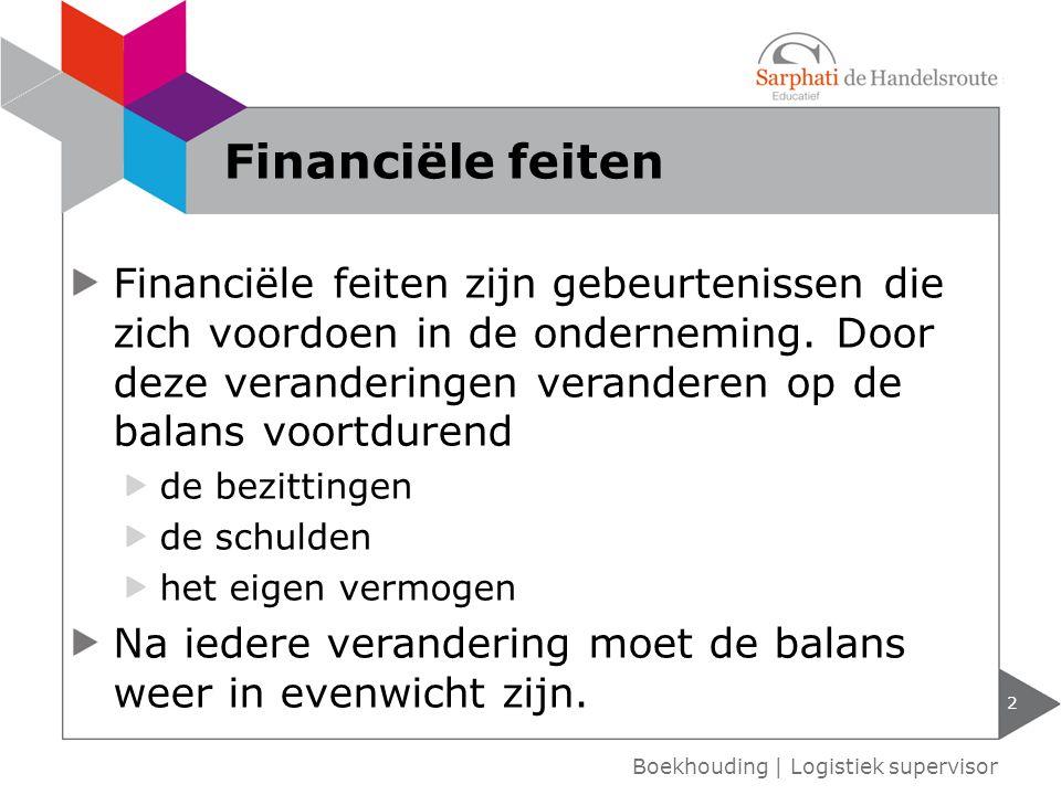 Financiële feiten
