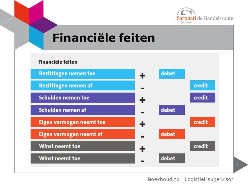 Financiële feiten Boekhouding | Logistiek supervisor
