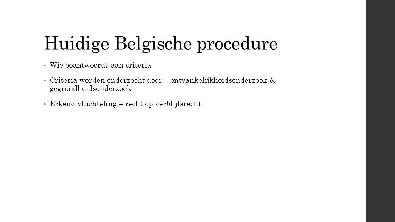 Huidige Belgische procedure