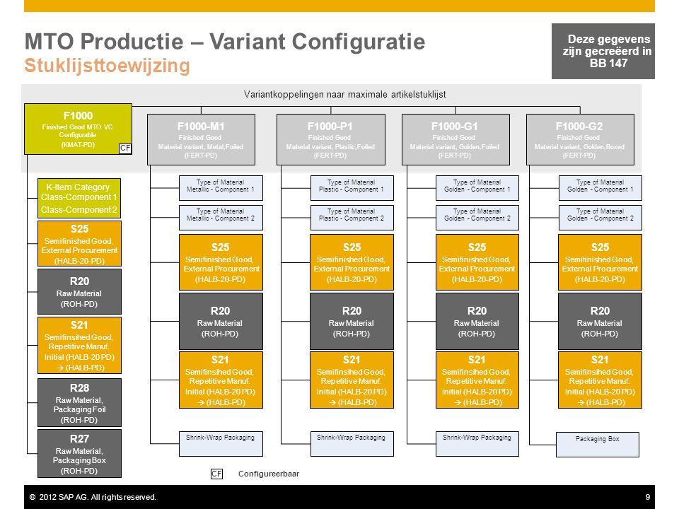 MTO Productie – Variant Configuratie Stuklijsttoewijzing