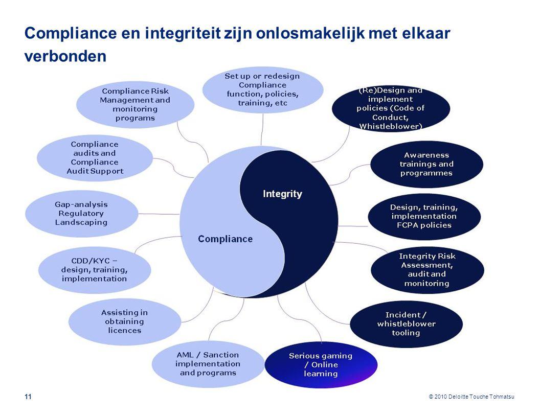 Compliance en integriteit zijn onlosmakelijk met elkaar verbonden