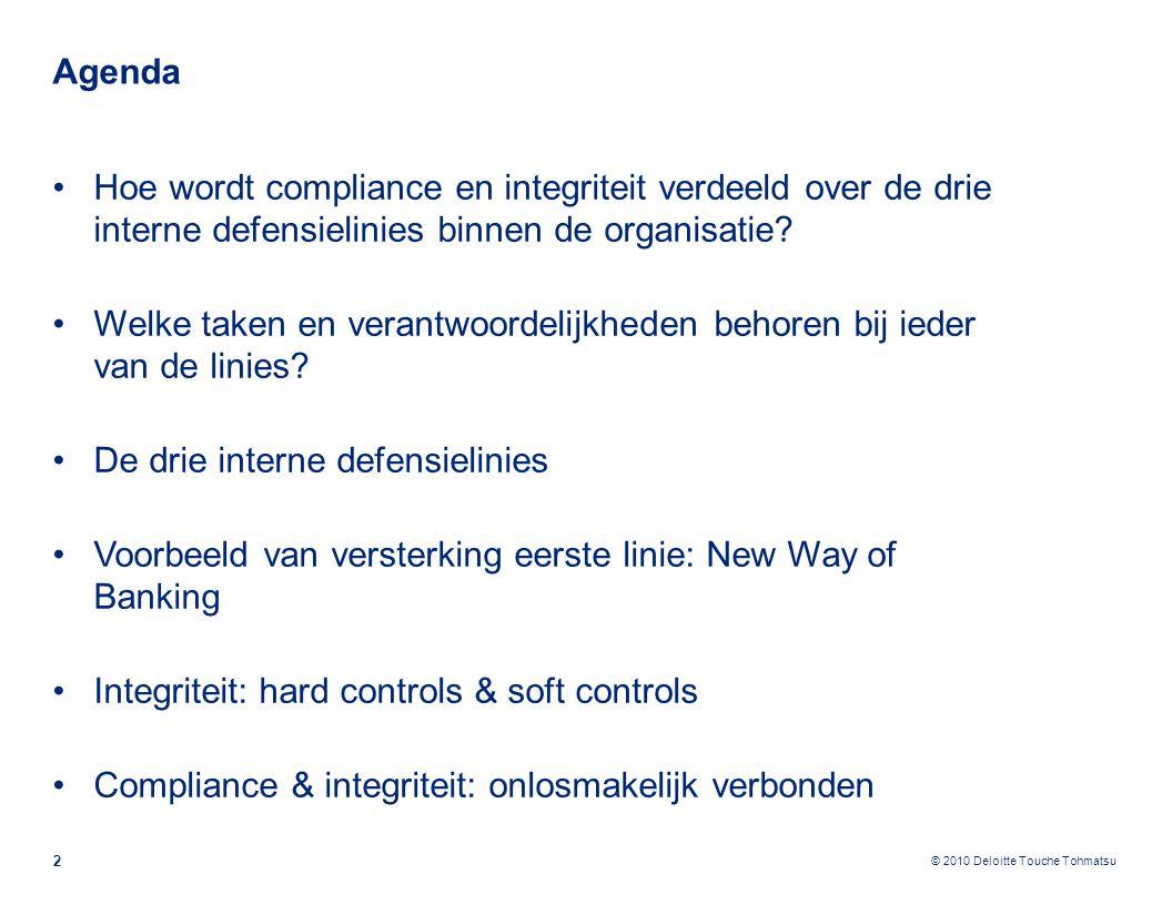 Agenda Hoe wordt compliance en integriteit verdeeld over de drie interne defensielinies binnen de organisatie